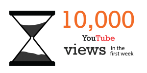10,000 YouTube views in the first week