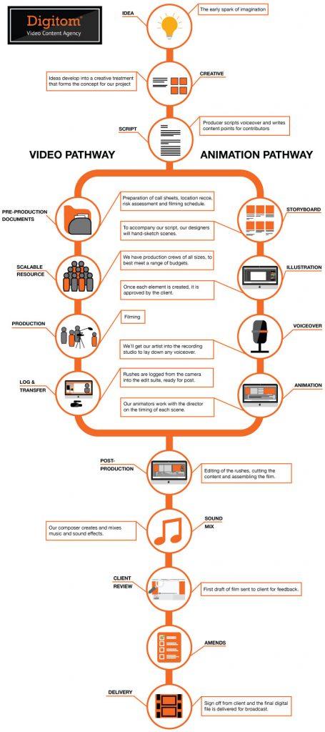 infographic-rebrand